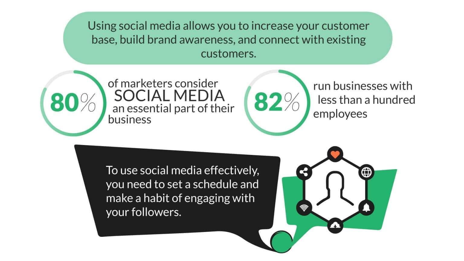 دليل وسائل التواصل الاجتماعي للأعمال الصغيرة